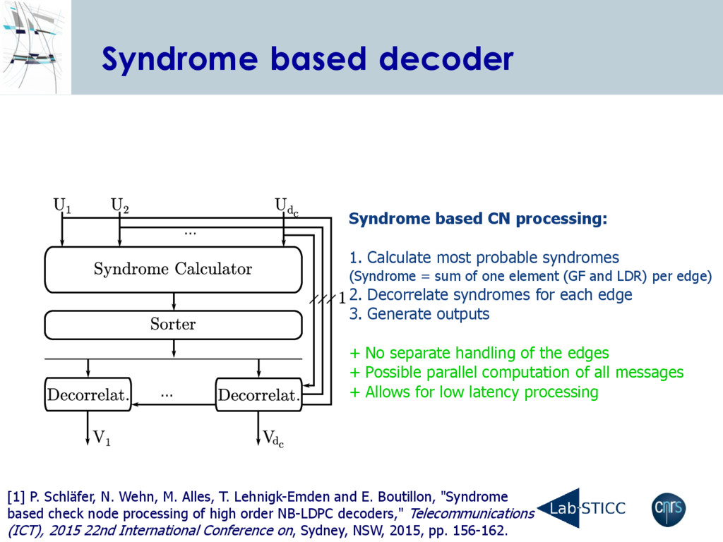 Syndrome based decoder Syndrome based CN proces...