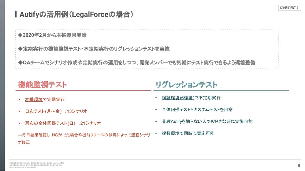 8 Autifyの活用例(LegalForceの場合) 機能監視テスト リグレッションテスト ...