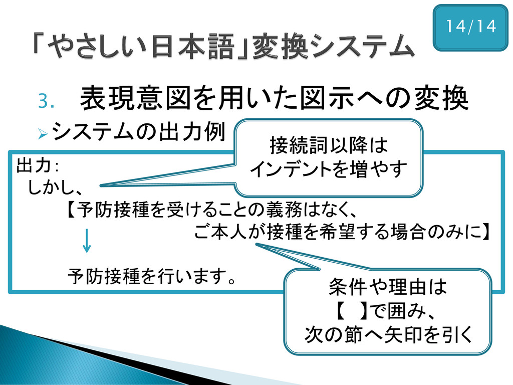3. 表現意図を用いた図示への変換 システムの出力例 14/14 出力: しかし、 【予防接...