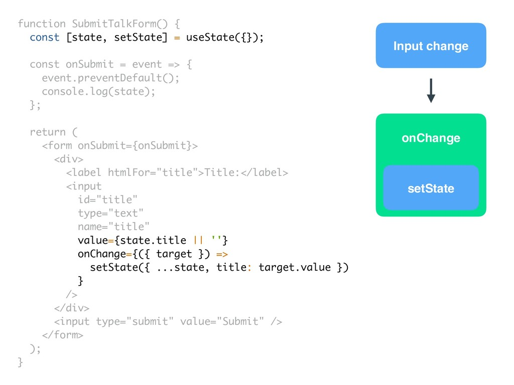 Input change  onChange setState function Submi...