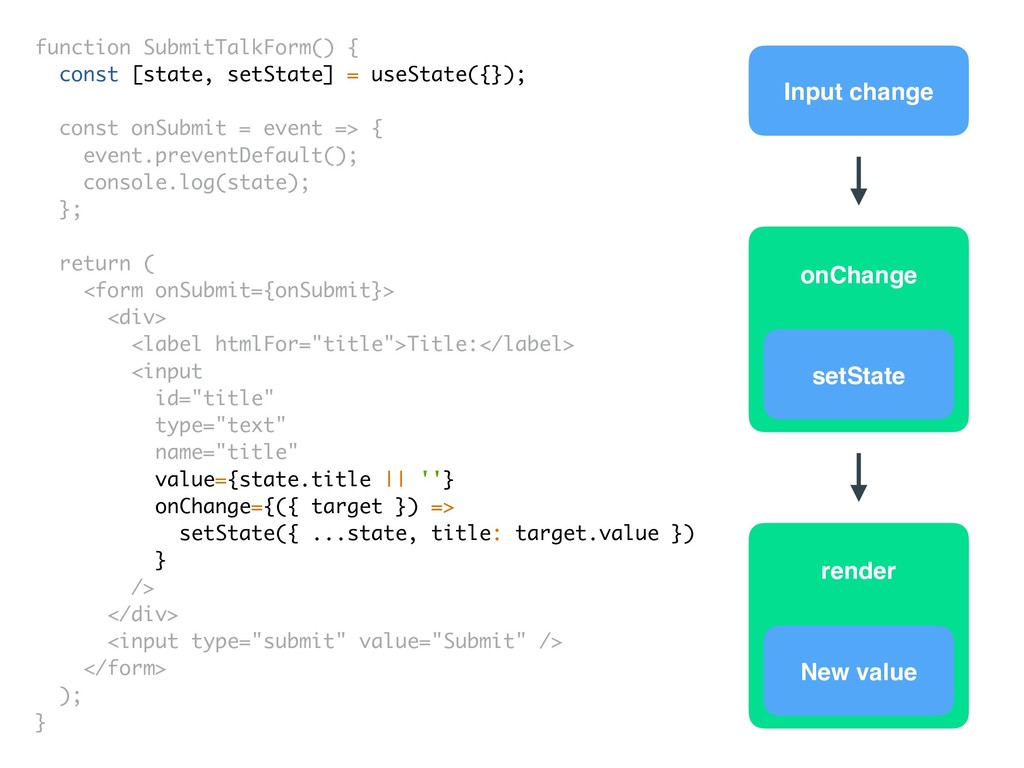 Input change  onChange setState  render New v...