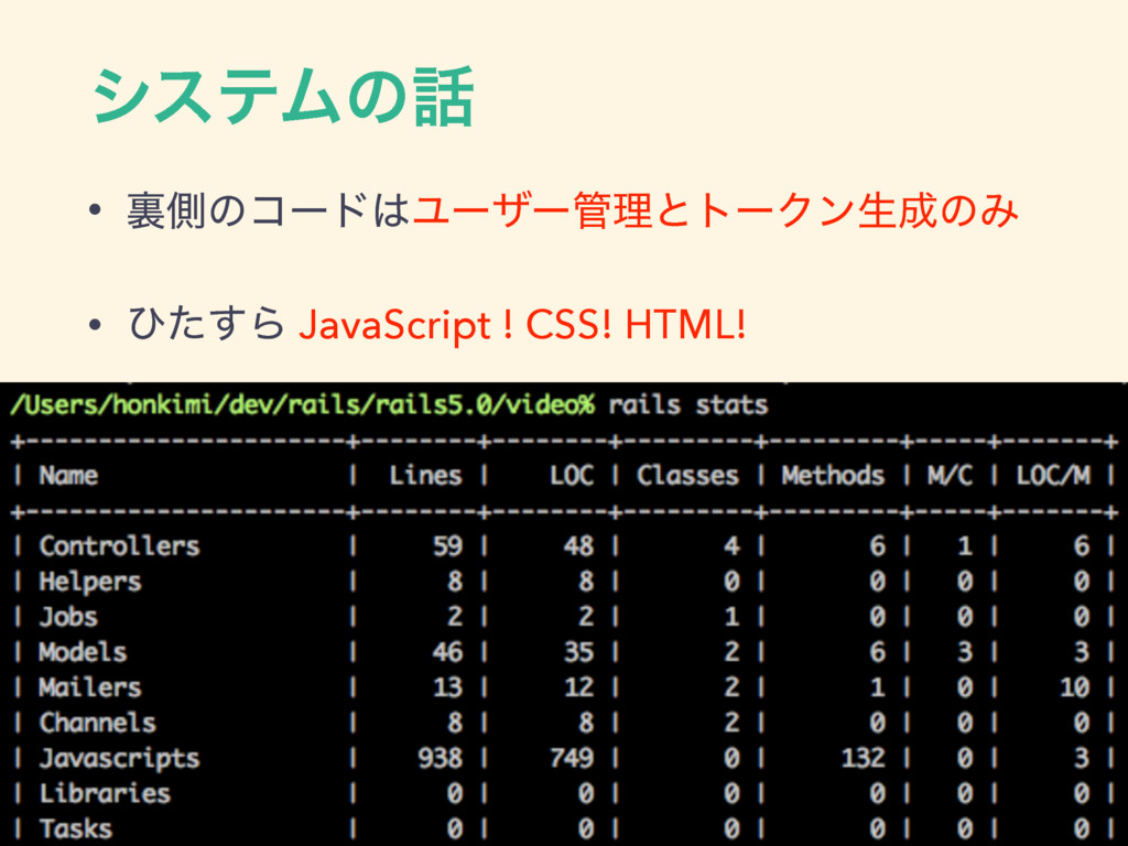 γεςϜͷ • ཪଆͷίʔυϢʔβʔཧͱτʔΫϯੜͷΈ • ͻͨ͢Β JavaScri...