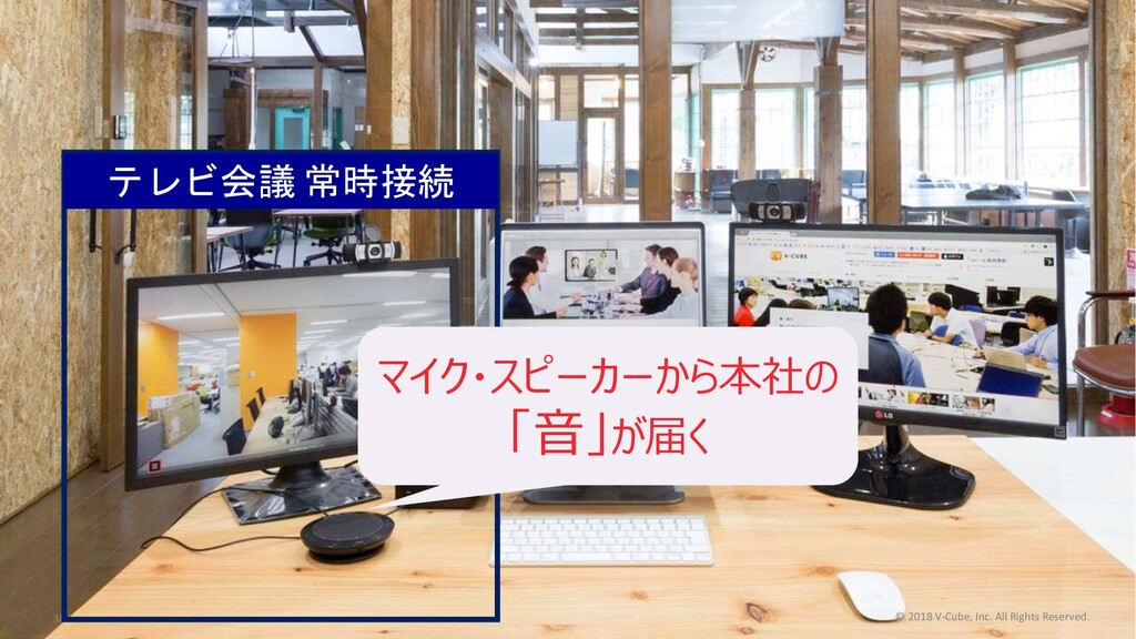 © 2018 V-Cube, Inc. All Rights Reserved. 38 テレビ...