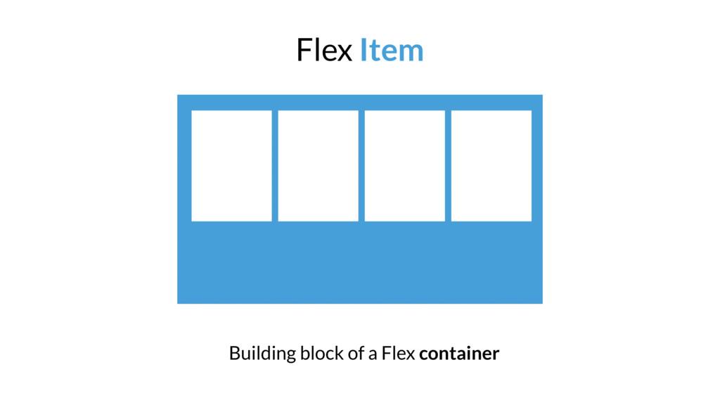 Flex Item Building block of a Flex container