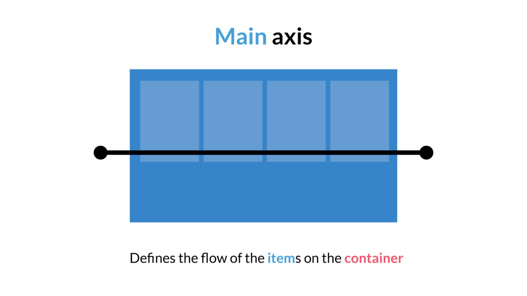 Main axis Defines the flow of the items on the co...