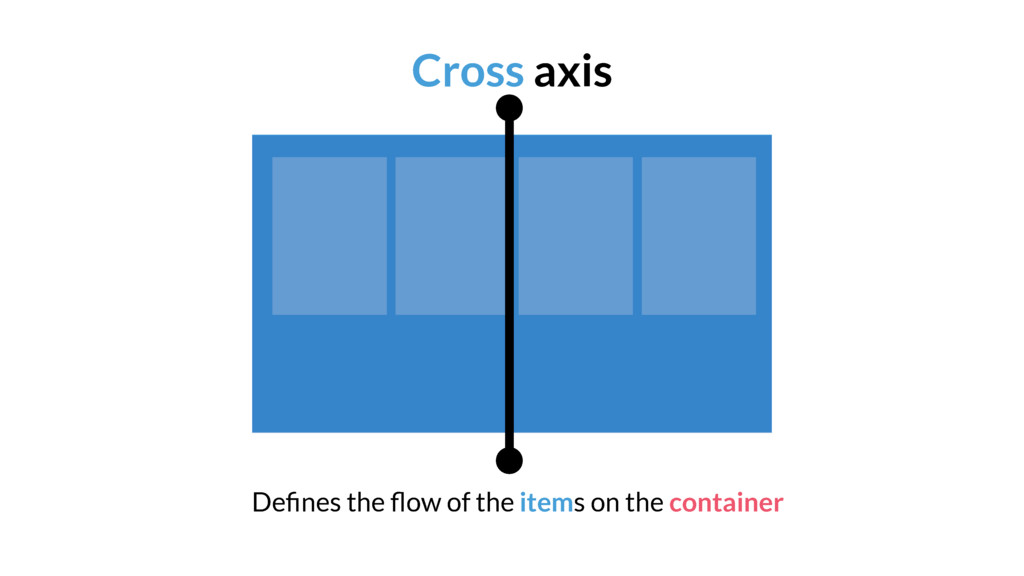 Cross axis Defines the flow of the items on the c...