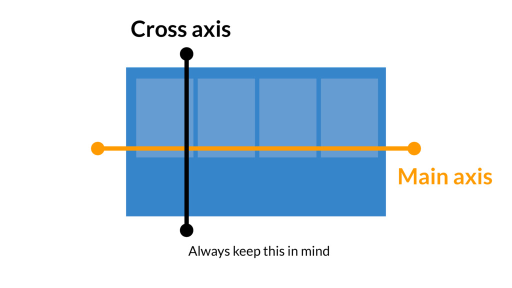 Main axis Always keep this in mind Cross axis