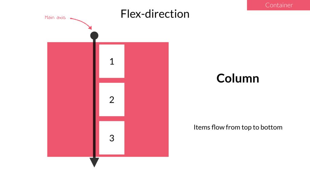 Flex-direction Container 1 2 3 Column Items flow...