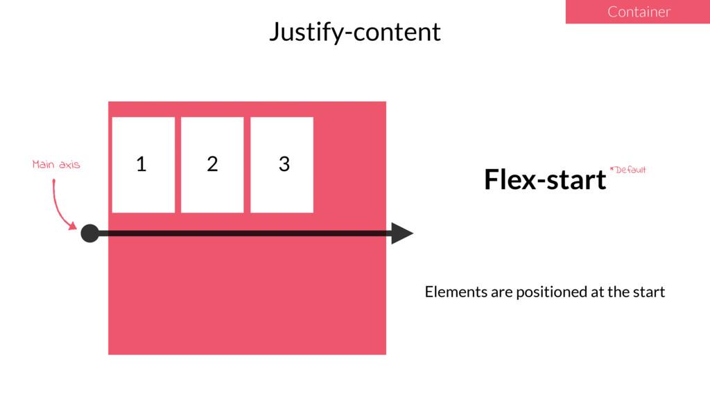 *Default 1 2 3 Justify-content Container Flex-s...