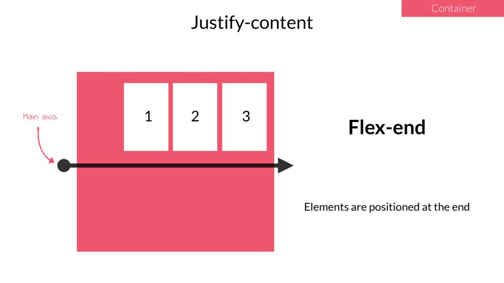 1 2 3 Justify-content Container Flex-end Elemen...