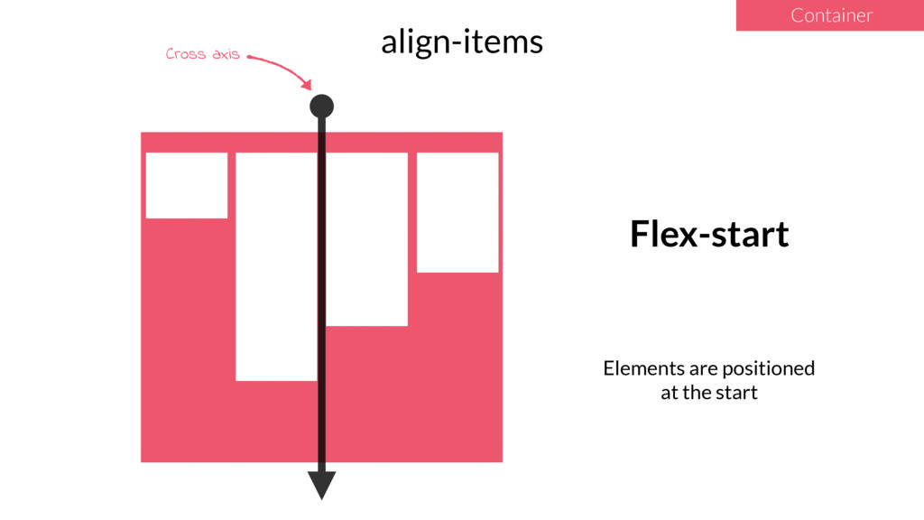 align-items Container Flex-start Elements are p...