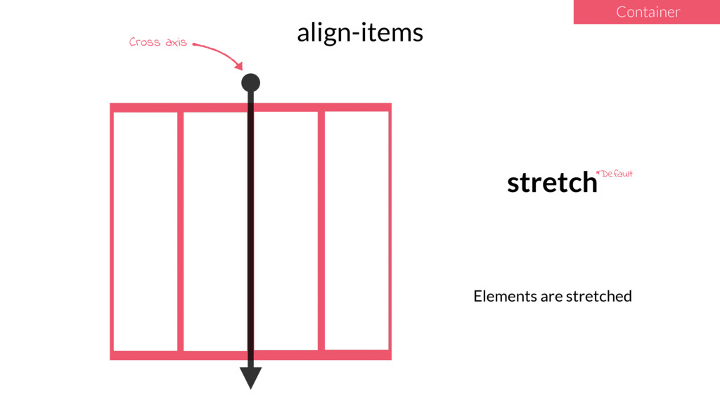 *Default stretch Elements are stretched align-i...