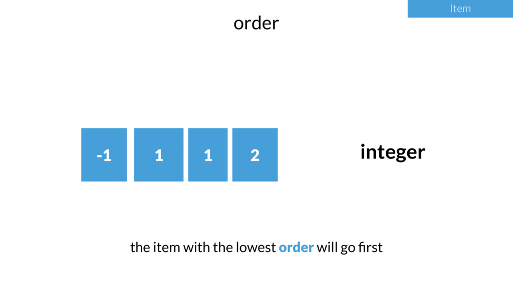 Item order Item integer -1 1 2 the item with th...