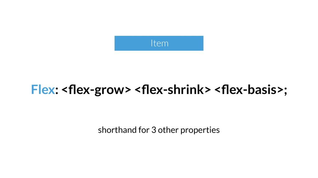 Flex: <flex-grow> <flex-shrink> <flex-basis>; shor...