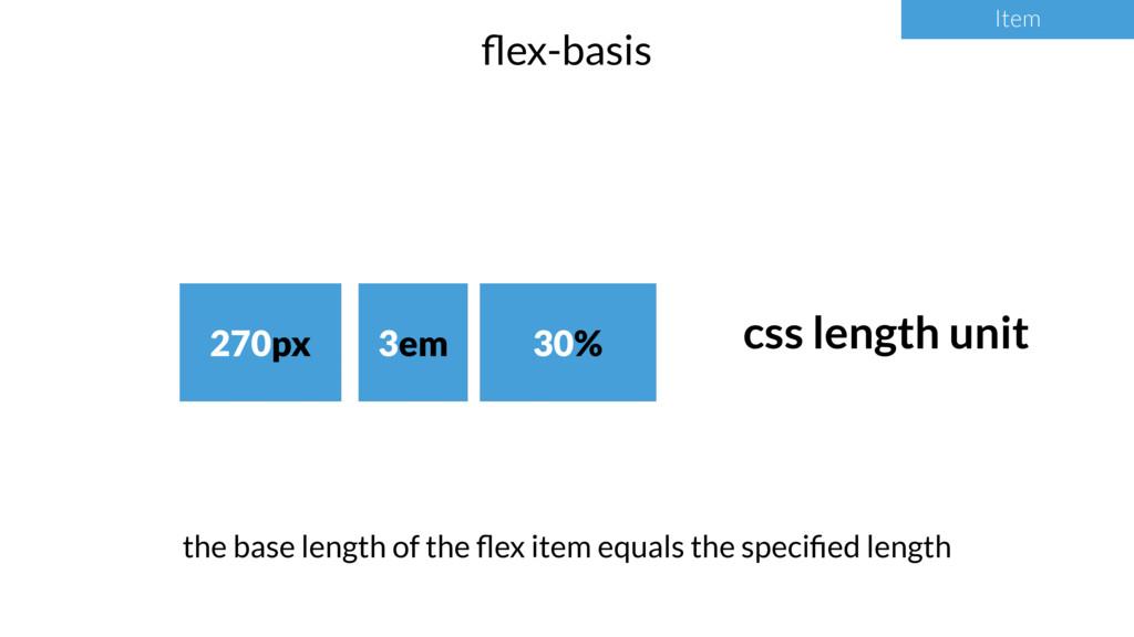 Item flex-basis Item css length unit the base le...