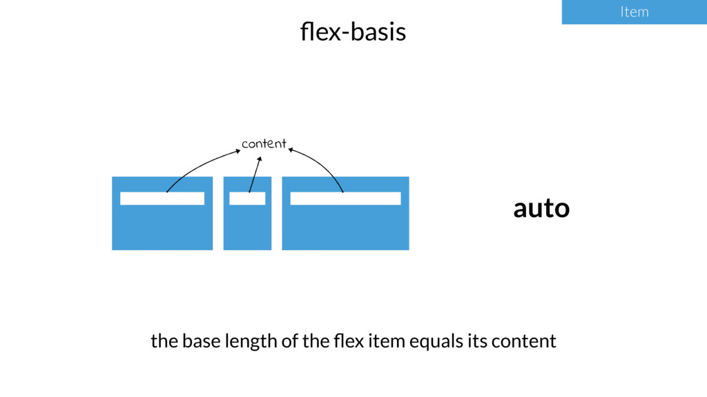 Item flex-basis Item auto the base length of the...