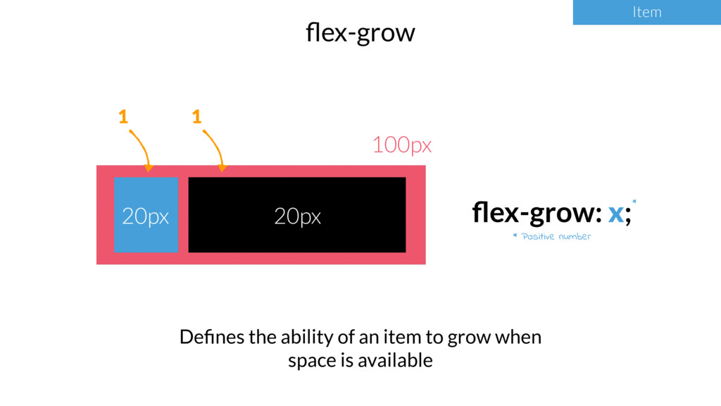 Item flex-grow Item flex-grow: x; * Positive numb...