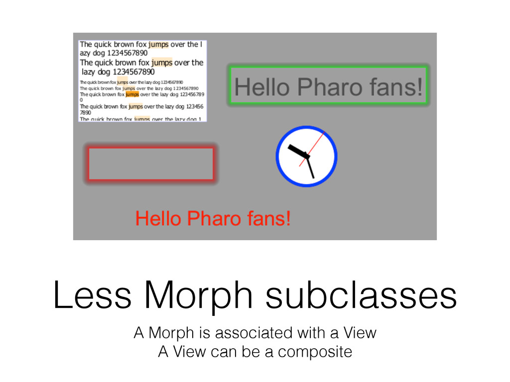 Less Morph subclasses A Morph is associated wit...