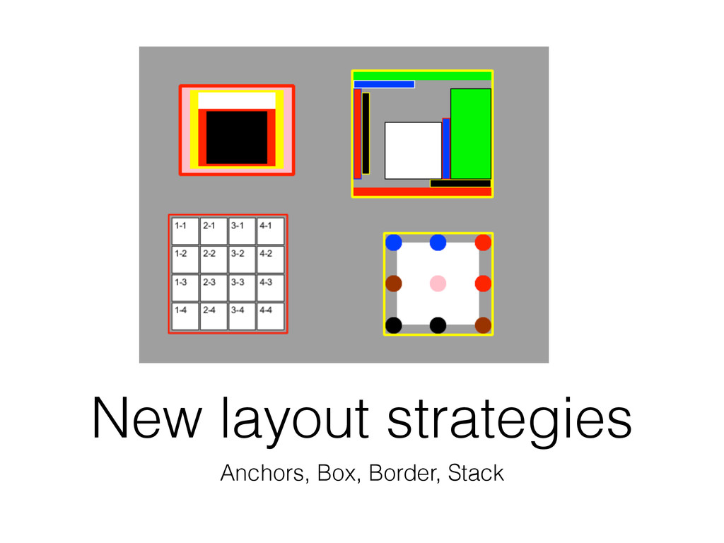 New layout strategies Anchors, Box, Border, Sta...