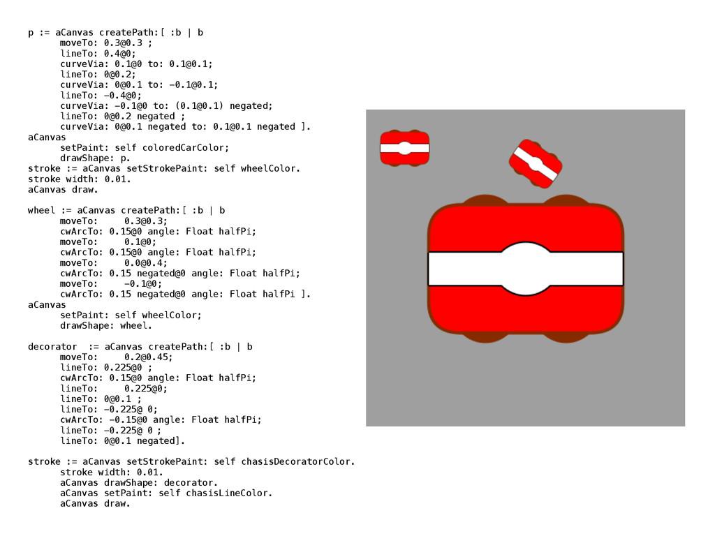 p := aCanvas createPath:[ :b   b moveTo: 0.3@0....