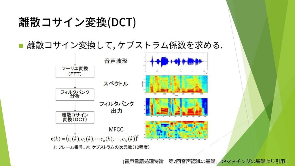  [音声言語処理特論 第2回音声認識の基礎、DPマッチングの基礎より引用]