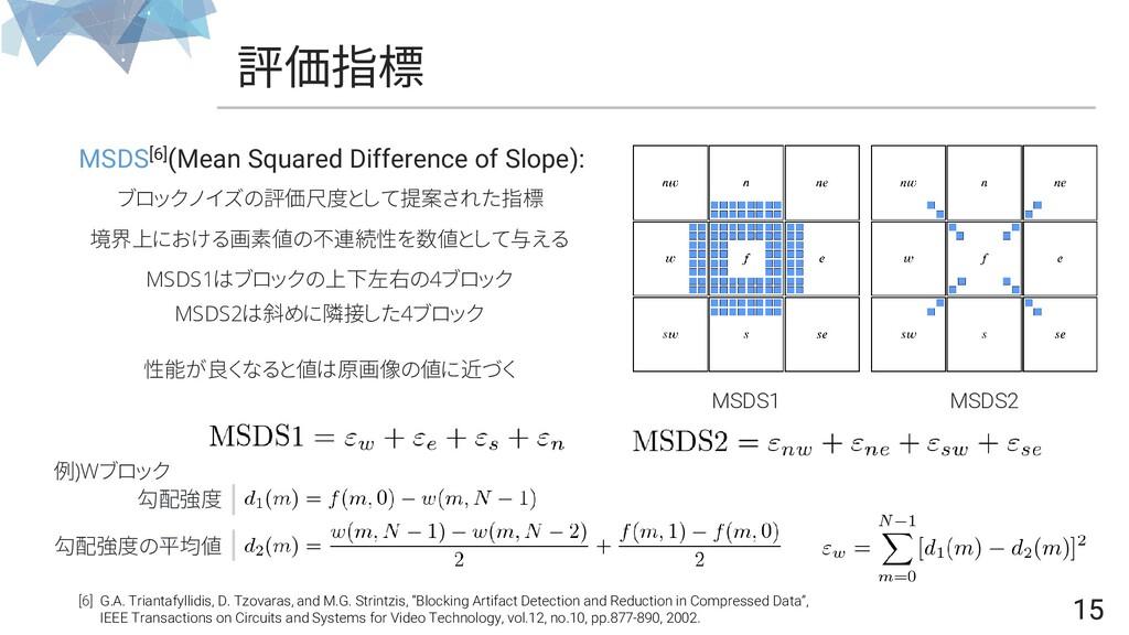 15 評価指標 15 MSDS[6](Mean Squared Difference of S...