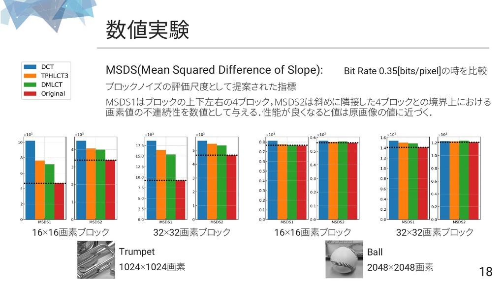 18 数値実験 18 MSDS(Mean Squared Difference of Slop...