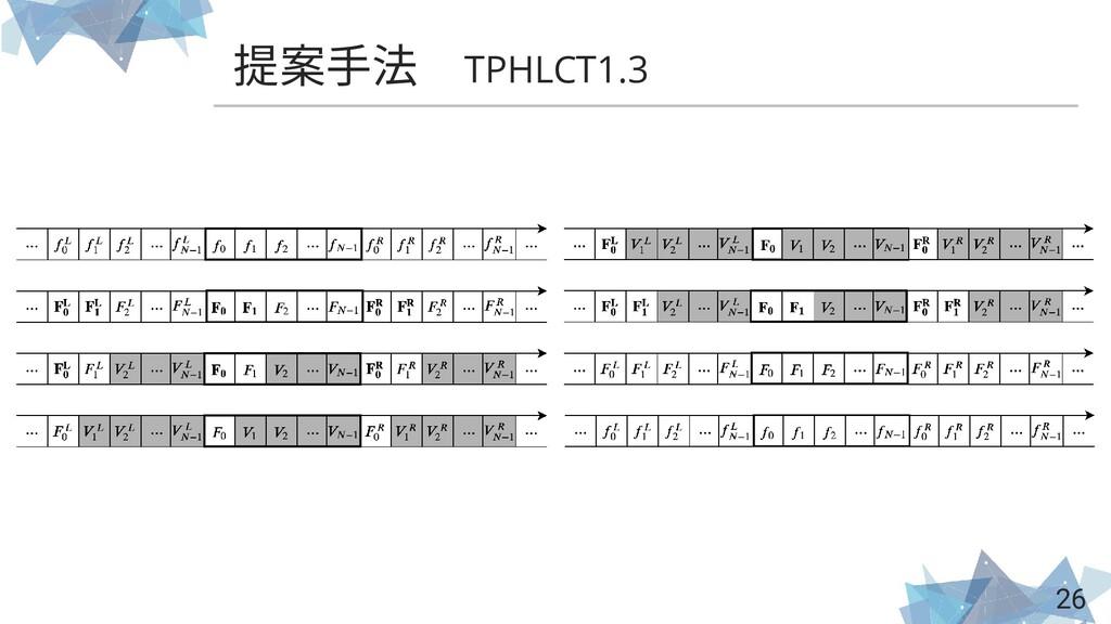 提案手法 TPHLCT1.3 26
