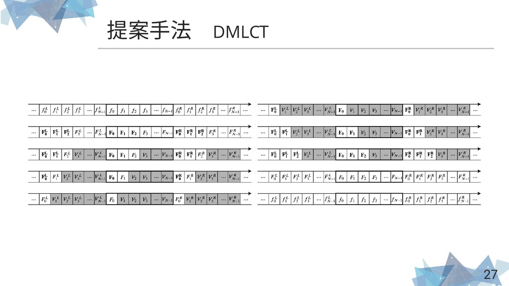 提案手法 DMLCT 27