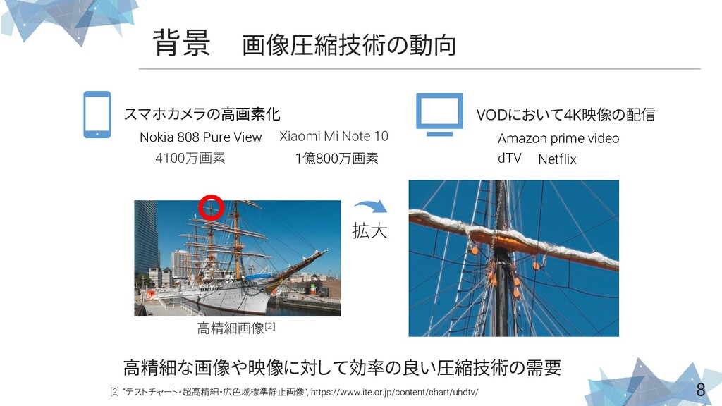 背景 画像圧縮技術の動向 8 Nokia 808 Pure View Xiaomi Mi No...