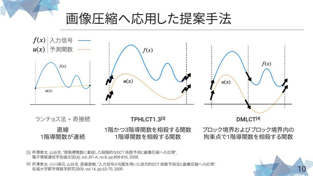 """画像圧縮へ応用した提案手法 10 芦澤恵太, 山谷克, """"高階導関数に着目した段階的なDCT ..."""