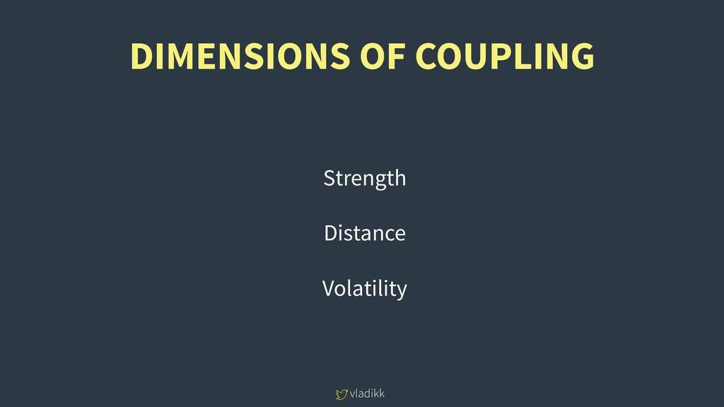 vladikk DIMENSIONS OF COUPLING Strength Distanc...