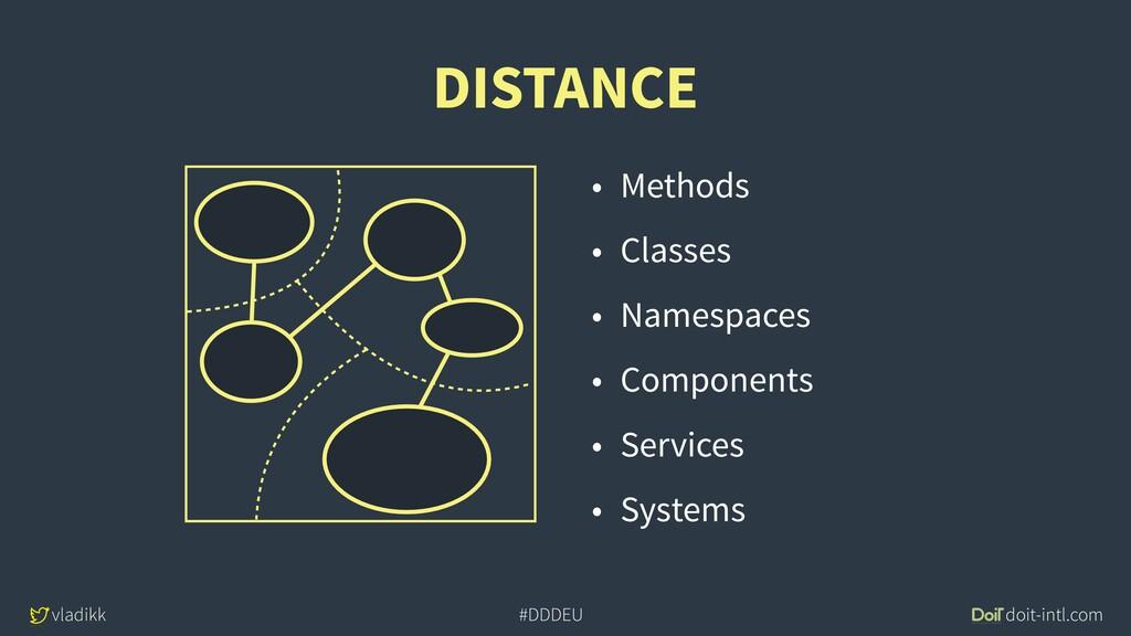 vladikk doit-intl.com #DDDEU • Methods • Classe...