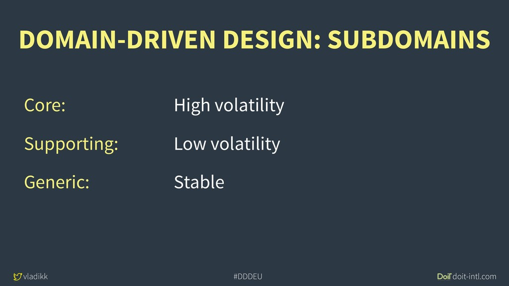 vladikk doit-intl.com #DDDEU Core: Supporting: ...