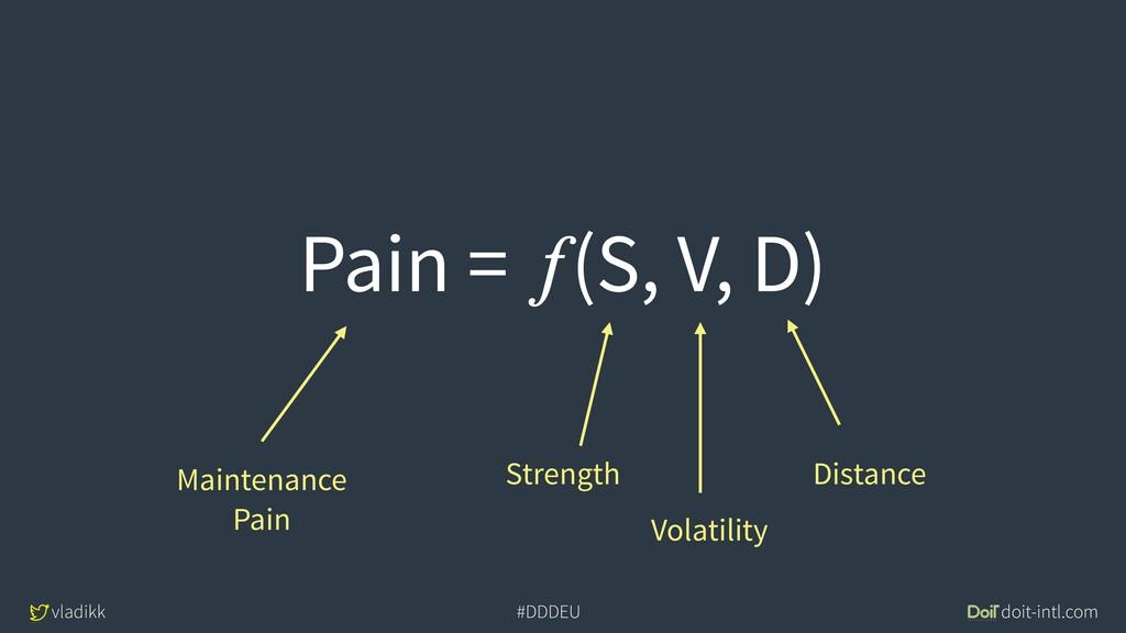 vladikk doit-intl.com #DDDEU Distance Strength ...