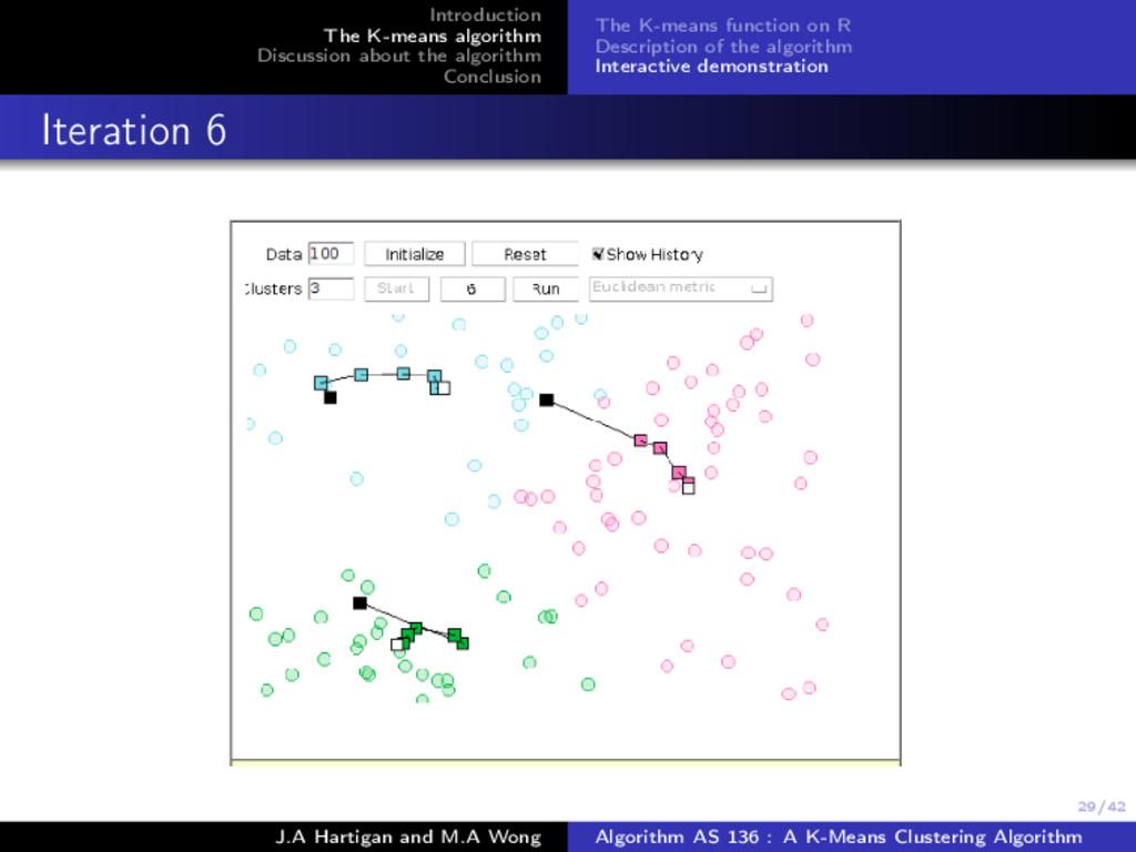 29/42 Introduction The K-means algorithm Discus...