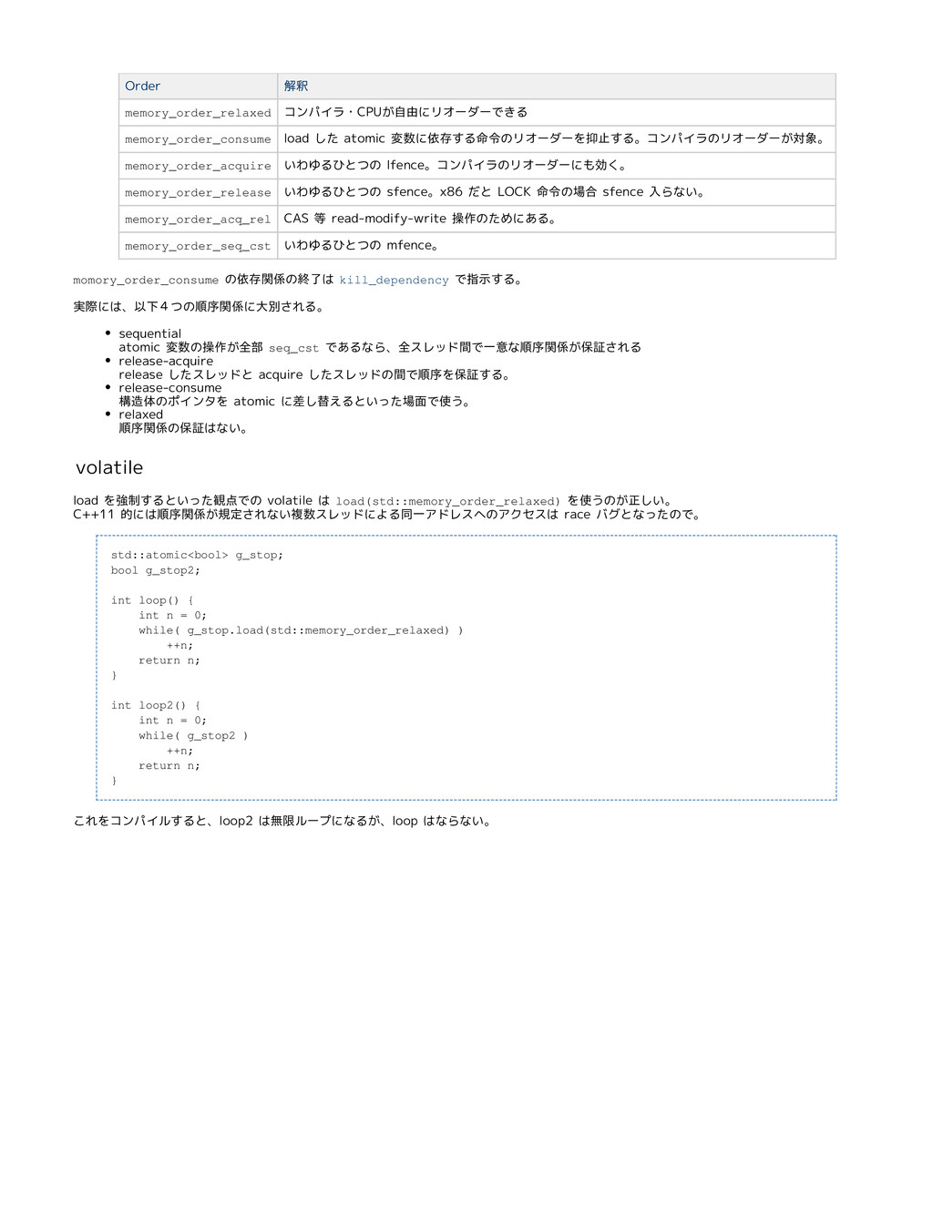 Order 解釈 memory_order_relaxed コンパイラ・CPUが自由にリオーダ...