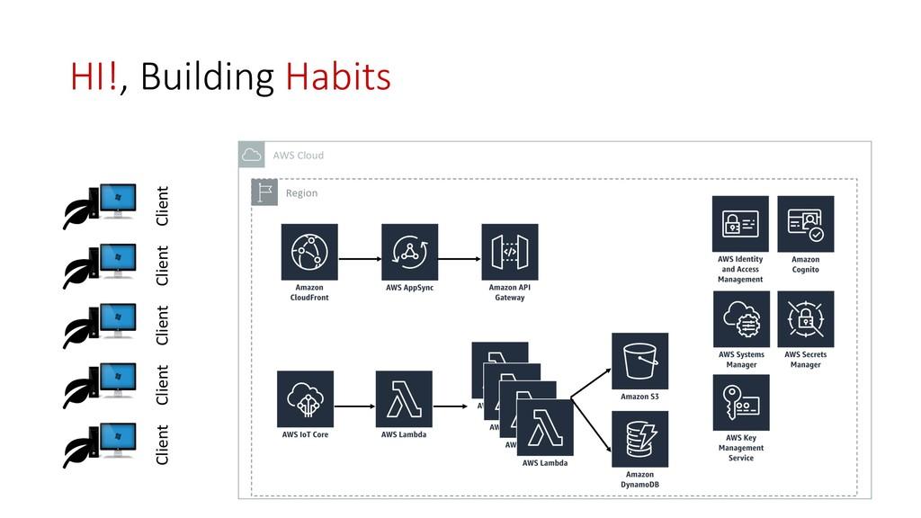 HI!, Building Habits AWS Cloud Region Client Cl...