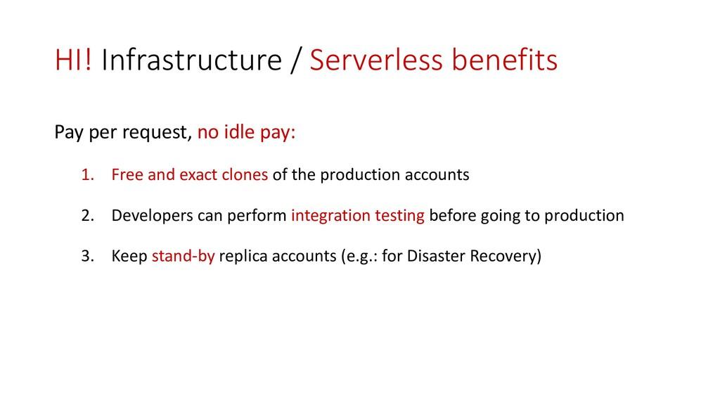 HI! Infrastructure / Serverless benefits Pay pe...