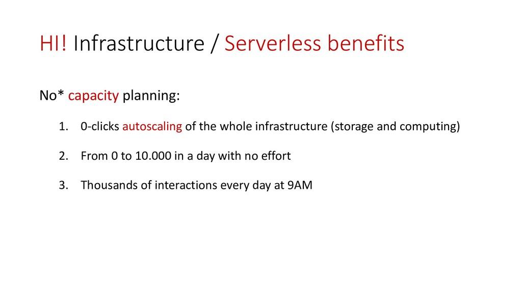 HI! Infrastructure / Serverless benefits No* ca...