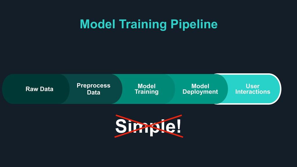 Model Training Pipeline Simple! User Interactio...
