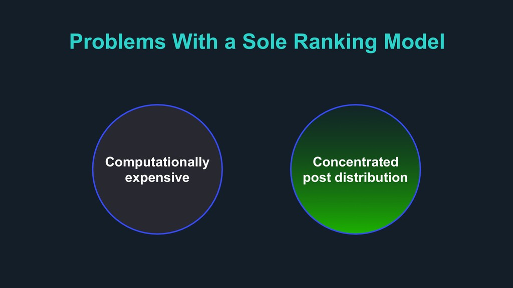 Problems With a Sole Ranking Model Computationa...