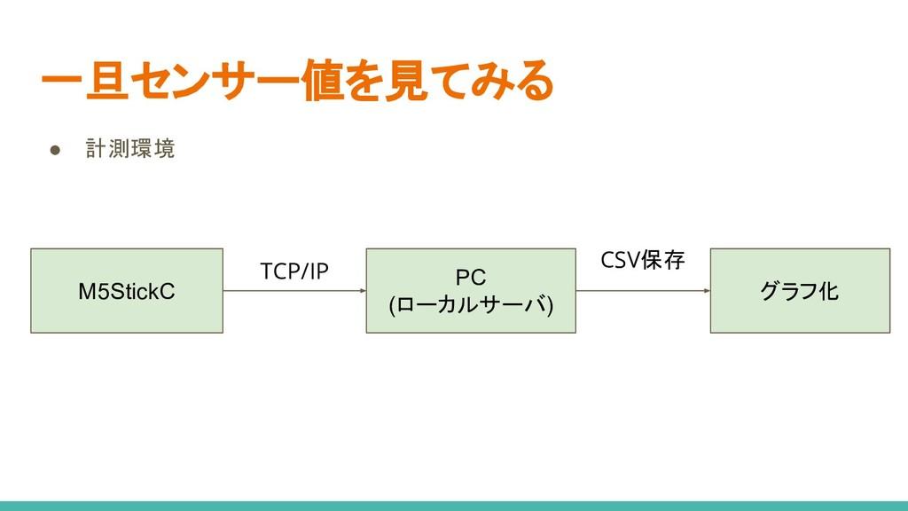 一旦センサー値を見てみる ● 計測環境 M5StickC PC (ローカルサーバ) TCP/I...