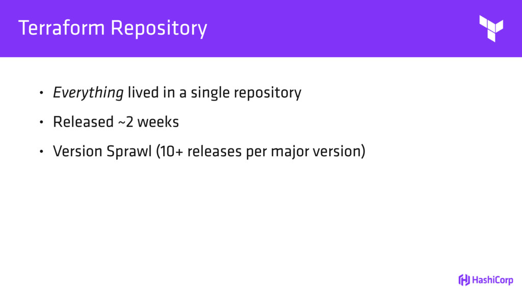 Terraform Repository • Everything lived in a si...