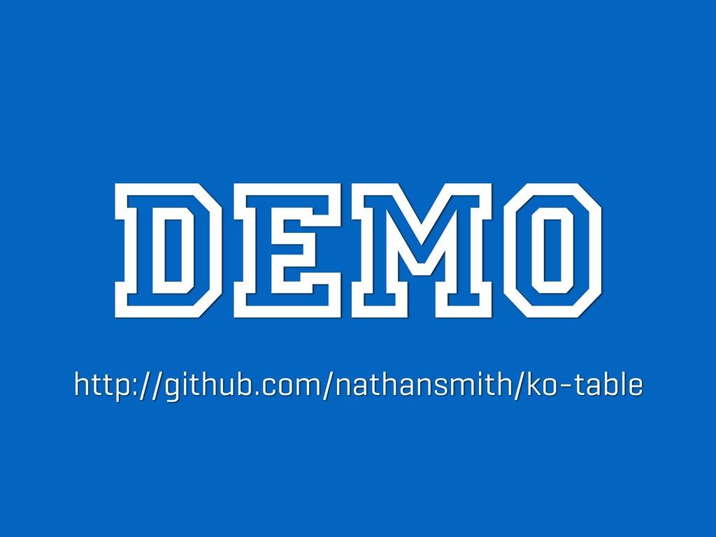 DEMO http://github.com/nathansmith/ko-table