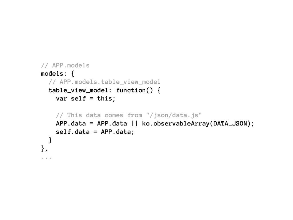 // APP.models models: { // APP.models.table_vie...