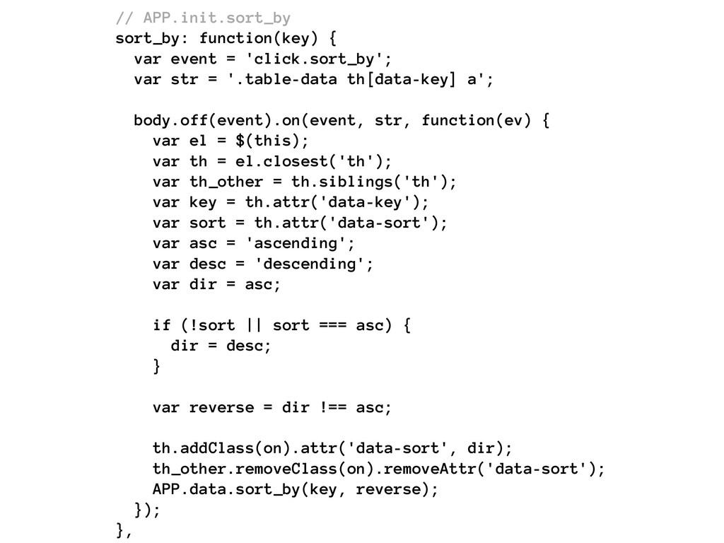 // APP.init.sort_by sort_by: function(key) { va...