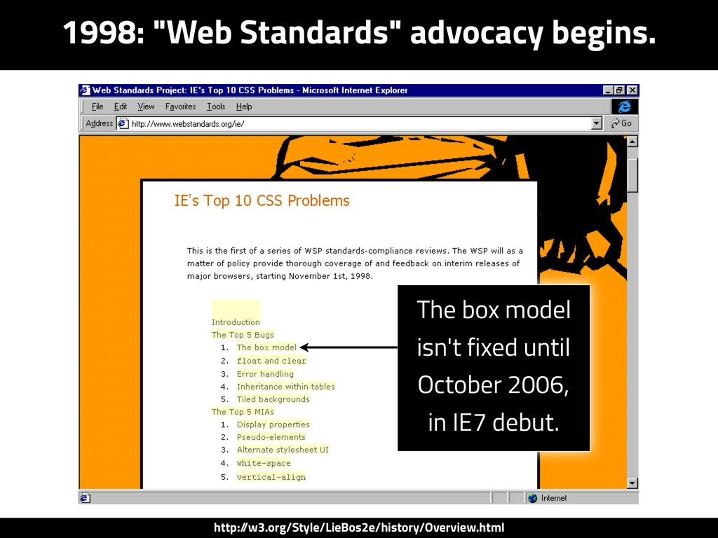"1998: ""Web Standards"" advocacy begins. http:/ /..."