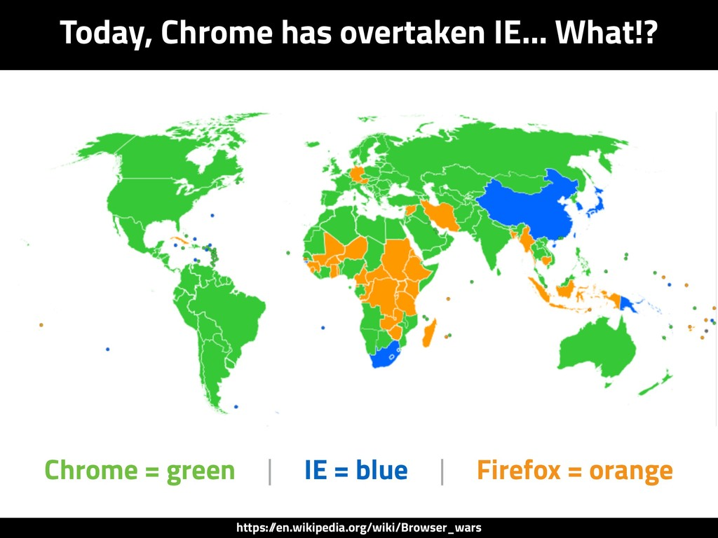 Today, Chrome has overtaken IE… What!? https:/ ...