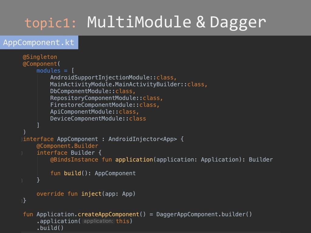 topic1: MultiModule & Dagger AppComponent.kt